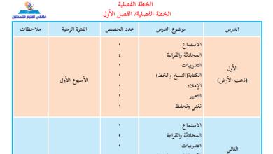 Photo of خطة فصلية مقترحة لمبحث اللغة العربية للصف الثالث الفصل الأول