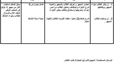Photo of مجمع تحاضير المعلم لكافة المواد الدراسية للصف السادس الفصل الأول