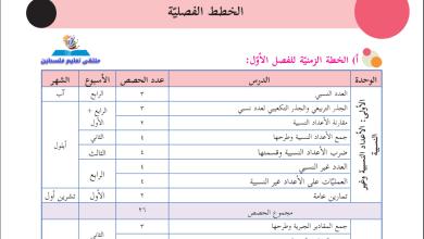 Photo of خطة فصلية مقترحة لمبحث الرياضيات للصف الثامن الفصل الأول 2019-2020