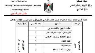 Photo of خطة الوزارة لعام 2019-2020 لمبحث الرياضيات للصف العاشر الفصل الأول