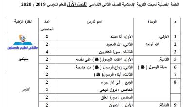 صورة خطة الوزارة لعام 2019-2020 لمبحث التربية الإسلامية الجديد للصف الثاني الفصل الأول