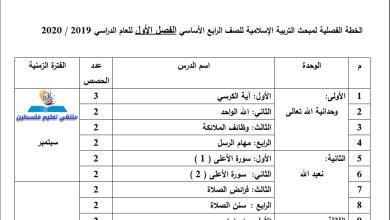 صورة خطة الوزارة لعام 2019-2020 لمبحث التربية الإسلامية الجديد للصف الرابع الفصل الأول