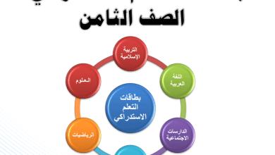 صورة بطاقات التعلم الاستدراكي لكافة المواد الدراسية للصف الثامن لعام 2020-2021