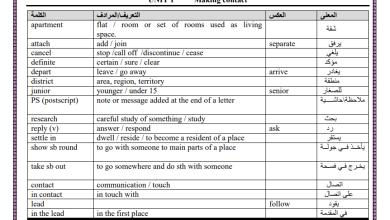 صورة كل ما يحتاجه الطالب من ملفات تعليمية لمبحث اللغة الإنجليزية للصف العاشر