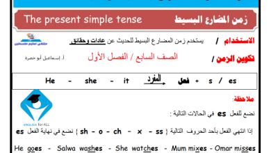 صورة ملخص مهم جدا ورهيب لقواعد اللغة الإنجليزية للوحدات 1-3 للصف السابع الفصل الأول