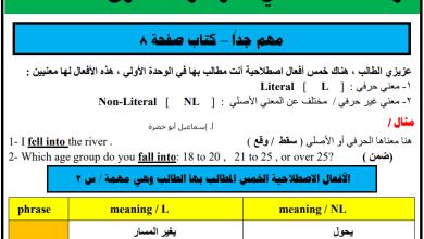 صورة ملخص مهم جدا مع شرح توضيحي لقواعد اللغة الإنجليزية للحادي عشر الفصل الأول