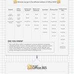 La historia de Microsoft Office–Infografía