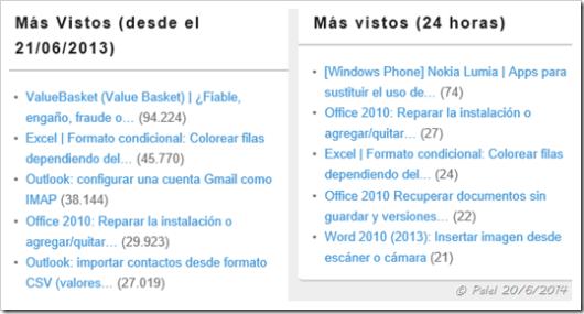 Top10 - Palel.es