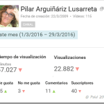 [Blog – YouTube] Estadísticas marzo 2016