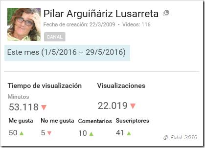 Estadísticas mayo 2016 - palel.es