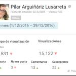 [Blog – YouTube] Estadísticas diciembre 2016