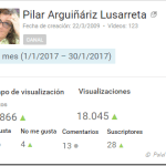[Blog – YouTube] Estadísticas enero 2017