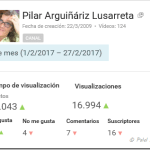 [Blog – YouTube] Estadísticas febrero 2017