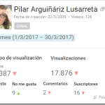 [Blog – YouTube] Estadísticas marzo 2017