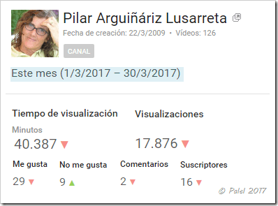 Estadísticas marzo 2017 - palel.es