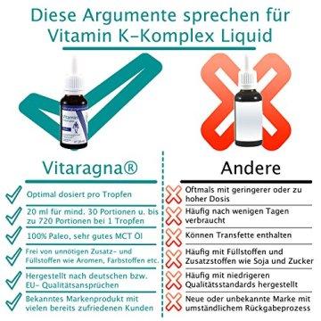 VITARAGNA Vitamin K2 Basic Tropfen flüssig, K1 und K2 - Menaquinon MK7, hochdosiertes Liquid in MCT-Öl gelöst und bioaktiver MK-7-Form 20ml mit 500 mcg K-Komplex x 30 Portionen - 3