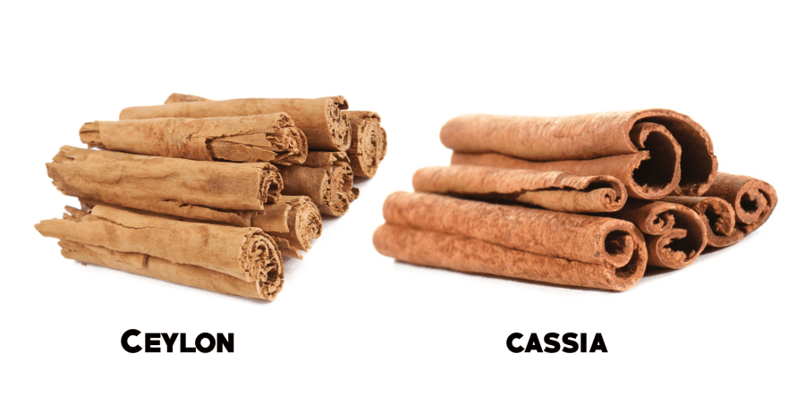 Ceylon vs Cassia: 9 things you need to know about your cinnamon