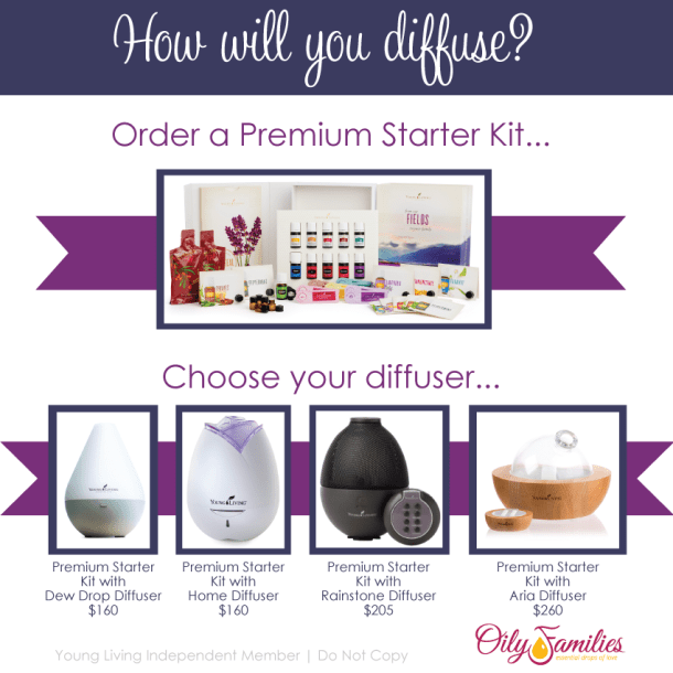 Choose-Your-Diffuser