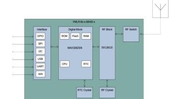 FMLR-LoRa-Module-Block-Diagram