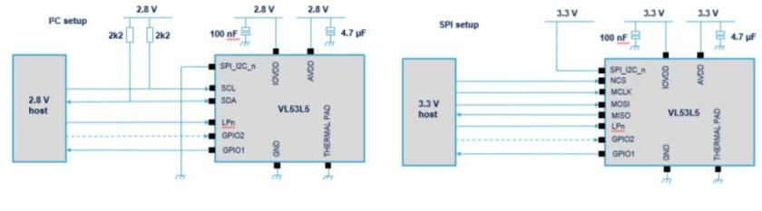 ST Micro next-generation time-of-flight multizone sensor (VL53L5) 2