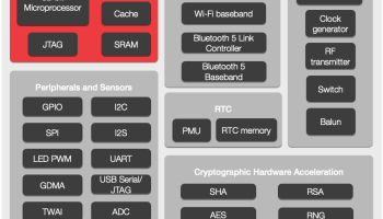 ESP32-S2 goes into Mass Production 3