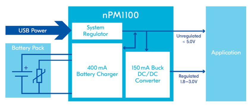 nPM1100 - Ultra-Small PMIC for Low Power Embedded Design 2