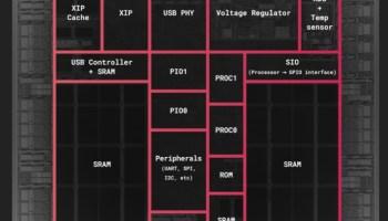 Rp2040 raspberry pi microcontroller block diagram