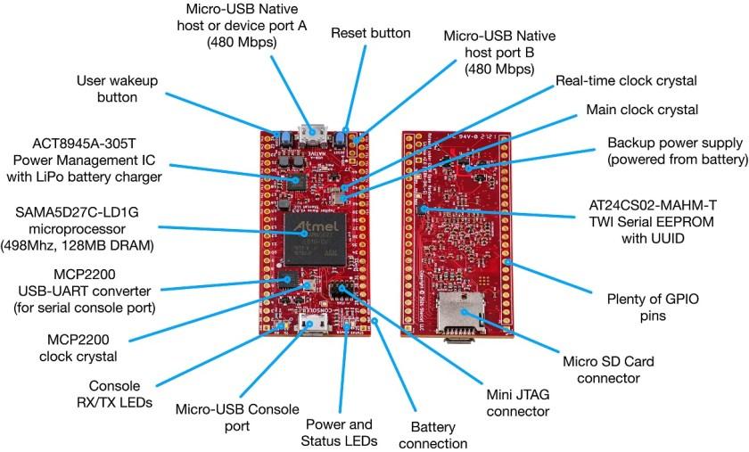 Jupiter Nano Tiny Embedded Board Runs Linux, NuttX 3