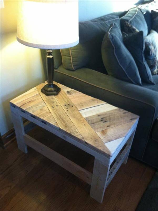 Potting Tables Made Pallets
