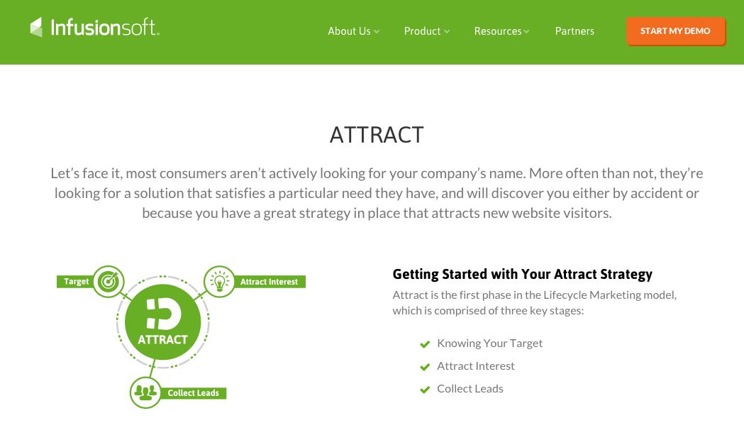 As 10 Melhores Soluções de Automação de Marketing para Pequenas Empresas