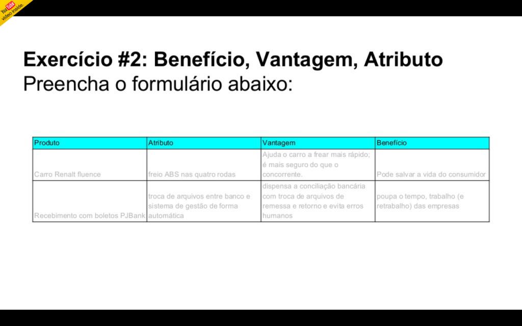 Benefício, Vantagem e Atributo