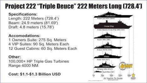 triple deuce proyect