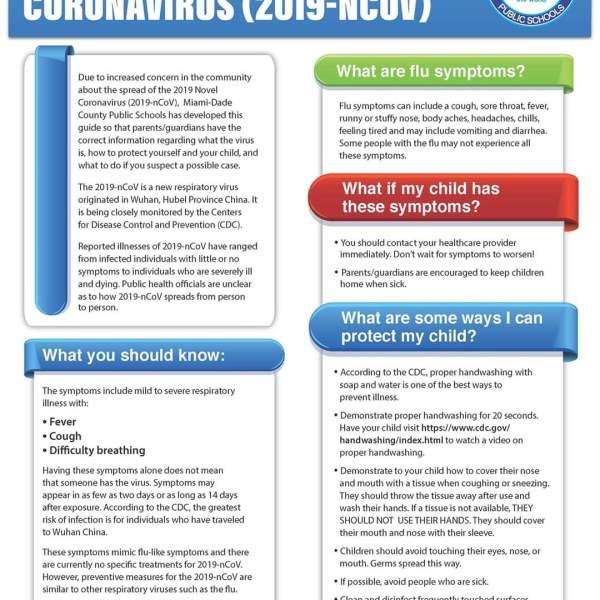 A Parents Guide to the Novel Coronavirus