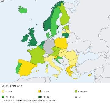 Lähde: Eurostat 2008, http://tinyurl.com/n8vd9r
