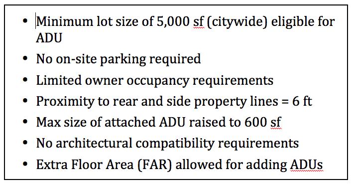 ADU Summary box