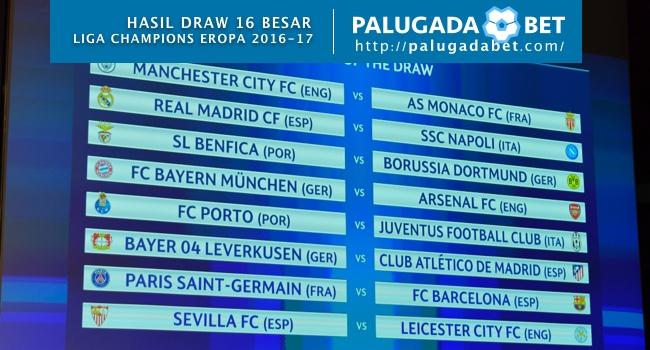 Draw 16 besar Liga Champions Eropa musim 2016-17