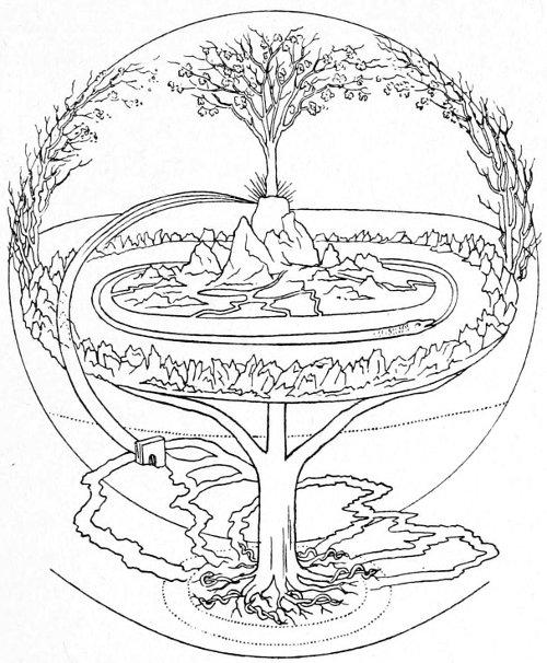 CC image of Yggdrasil