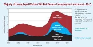 jobless-benefits (1)