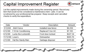 capital improvement register