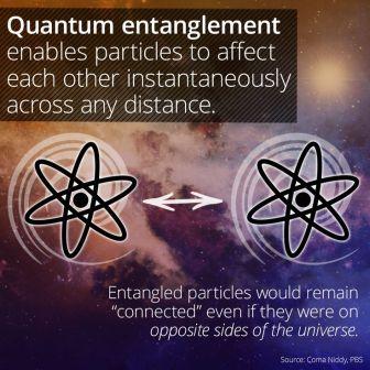 2873c6e954901a23c40ff5afdf8a924d-faster-than-light-quantum-entanglement