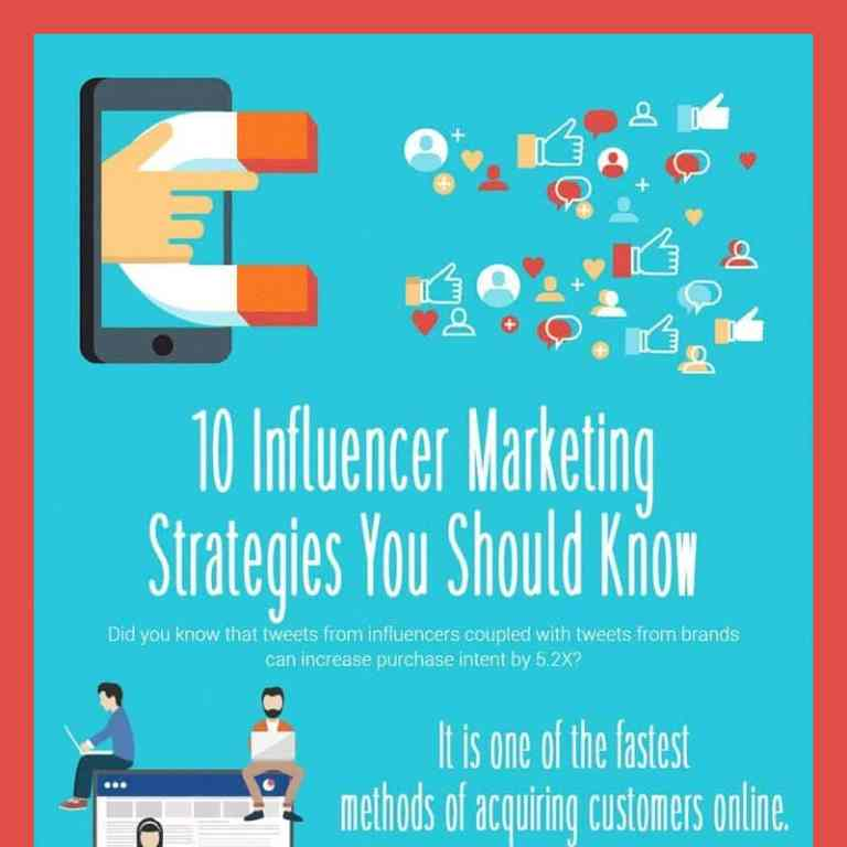 10 Influencer Marketing Strategies You Should Know infographic