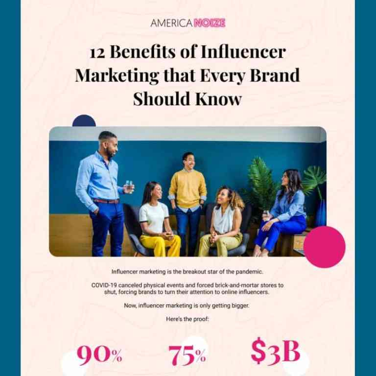 12 Benefits of Influencer Marketing That Every Brand Should Know Infographic