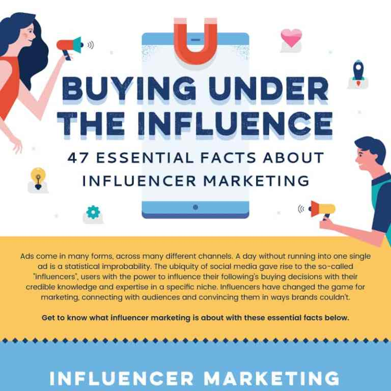47 Essential Facts About Influencer Marketing infographic