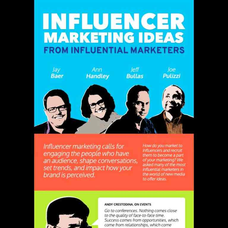Influential Marketing Ideas From Influential Marketers Infographic