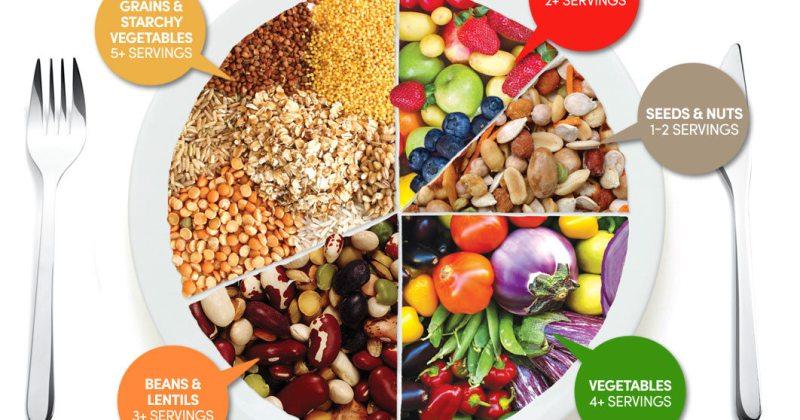 plantebasert meny oppskrifter