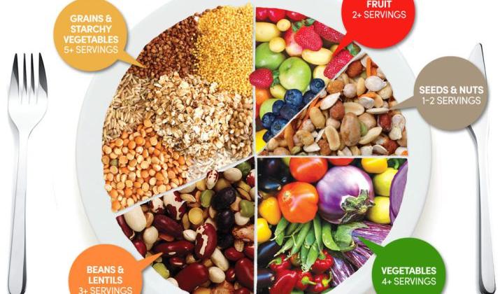 antiinflammatorisk mat og kosthold