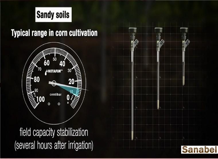 محتوى التربة من الرطوبة