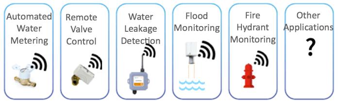 Solución de gestión de agua, de alcantarillado sobre la red LoRaWAN en Panamá