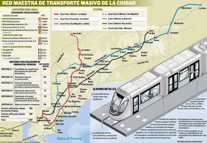 Panama-Metro-plans-for-Lines