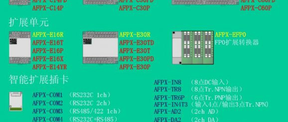 AFPX Main Models